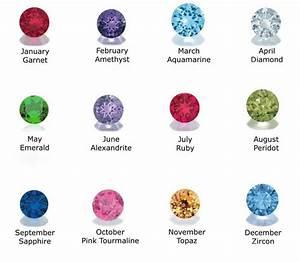 17 Best ideas about Month Gemstones on Pinterest | Birth ...