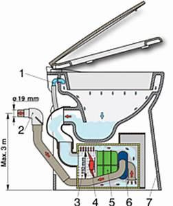 Hausmittel Verstopfte Toilette : wc abfluss fabulous grn lackierten gusseisen wc abfluss rohr winkel ginder verwendet wird einen ~ Watch28wear.com Haus und Dekorationen