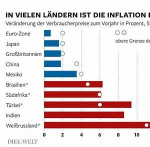 Was Ist Deflation : konjunktur weltbank warnt vor deflation in der euro zone welt ~ Frokenaadalensverden.com Haus und Dekorationen