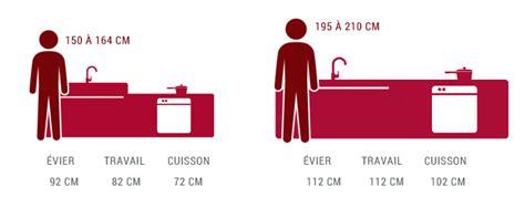 hauteur plan de travail cuisine aménagement de cuisine les é essentielles travaux com