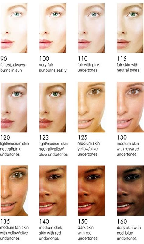 Shade Of For Skin Tone by Medium Skin Tone Makeup In 2019 Vapour Organic