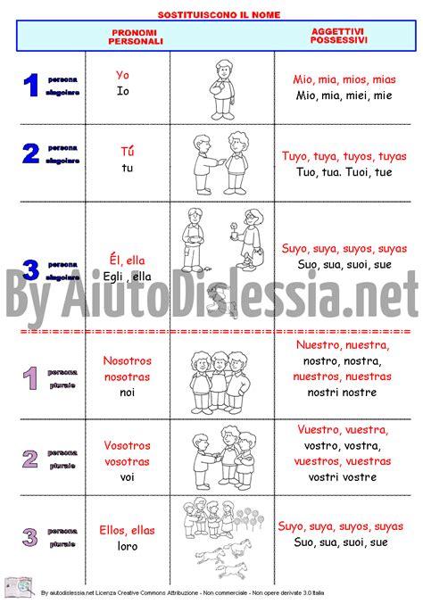 dispense grammatica inglese esercizi tedesco aggettivi possessivi