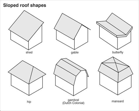 What Is A Hip On A Roof by Why Is A Hip Roof Called A Hip Roof Do Hip Roofs Or Some