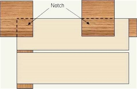 notching posts deck railing how to install posts for wood deck railings part 2