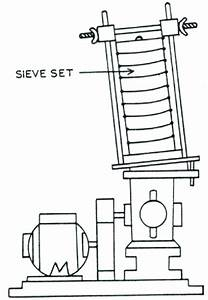 Schematic Diagram Of The Rotary Sieve Shaker