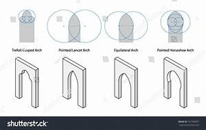Types Of Arches: Trefoil, Cusped, Pointed, Lancet ...