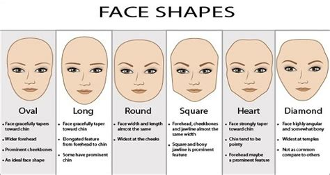 which haircut best fits your face great life and more
