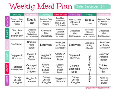 Clean Eating Meal Plan 2 Sublime Reflection