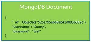 Getting started with mongodb and aspnet mvc4 day 1 for Mongodb get documents