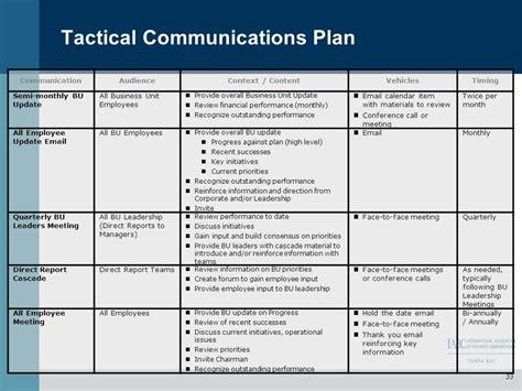 communication plan presenter adrienne schutte ppt
