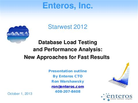 Enteros Starwest 2012  Database Load Testing. Payday Loans Lenders Online Vst Plugin B4 Ii. Automotive Management Courses. Glba Information Security Is Claritin D Safe. Lawyers In New Brunswick Nj Non Owner Sr 22. How To Solve Drug Abuse Dallas Cable Internet. Maryland Medical Assistance Anti Skid Mats. Graduate Program Nutrition Mazda2 Vs Mazda 3. Business School Student Loans
