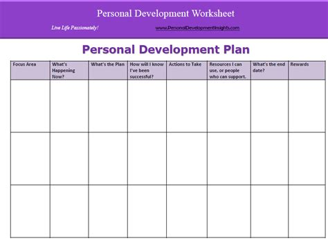 Personal Development In Organisations