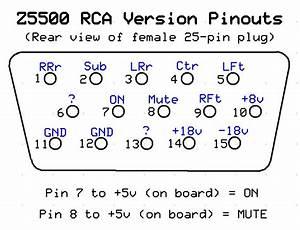 Schemat Wtyczki Steruj U0105cej Logitech Z-5500