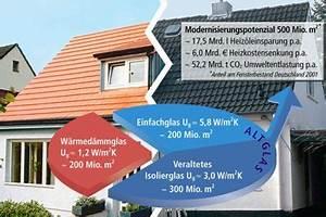 Fensterglas Austauschen Holzfenster : welche zukunft hat energiesparen mit glas von der ~ Lizthompson.info Haus und Dekorationen