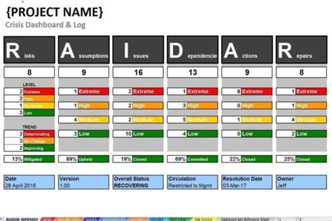 procurement tracking spreadsheet spreadsheet softwar