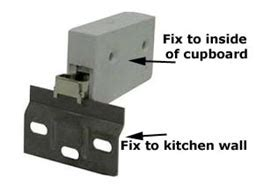 kitchen cabinet wall fixings fit kitchen wall units diy guide to hanging kitchen wall 5855