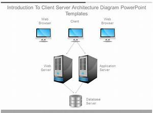 Introduction To Client Server Architecture Diagram