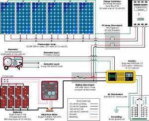 Typical Diagram For A Small Rv Or Cabin Solar Electric
