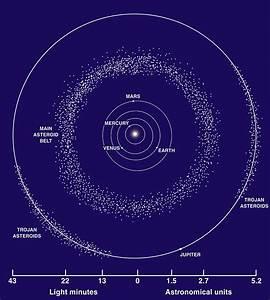 File:Asteroid Belt.jpg - Wikimedia Commons
