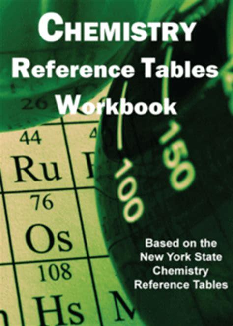 chemistry review textbooks regents prep