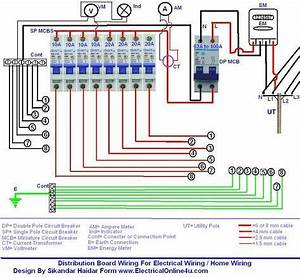 Gui E Sp Wiring Diagram