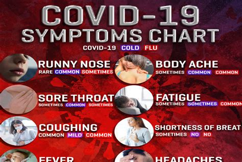 covid spring allergies