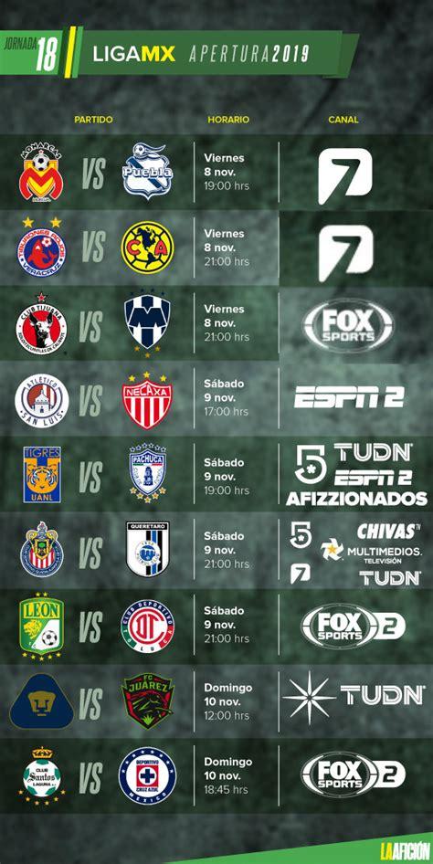 Partidos, fechas, horarios y dónde ver la Liga MX; Jornada 18