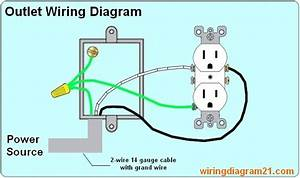 Outdoor Electrical Outlet Wiring Diagram
