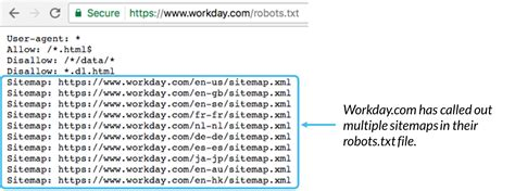 txt robots examples seo moz fichier syntax sitemaps example technical