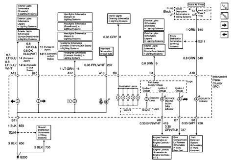 interior wiring diagram ls1tech