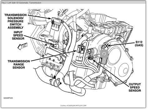 2002 Town And Country Transmission Diagram by Code P0700 Dodge Caravan Ourclipart
