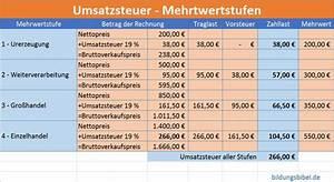 Mehrwertsteuer Berechnen Excel : buchhaltung umsatzsteuer vorsteuer zahllast buchen buchhaltung ~ Themetempest.com Abrechnung