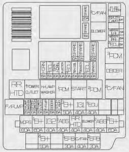 Kia Rondo  2014 -2016  - Fuse Box Diagram
