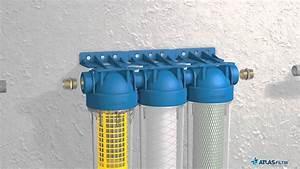Regenwasserfilter Selber Bauen : filtri per acqua piovana hydra rainmaster di atlas filtri ~ Lizthompson.info Haus und Dekorationen