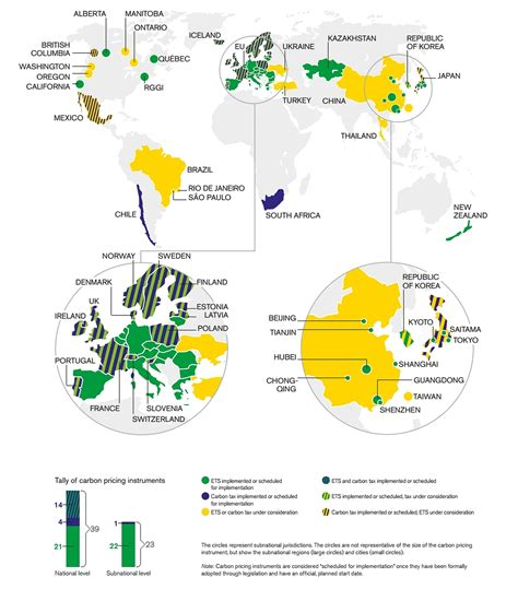 global rise  emissions trading climate policy info hub