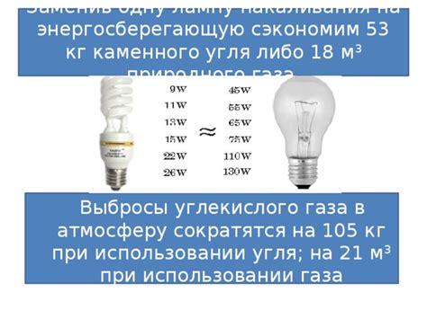 Энергосбережение в быту все способы экономии