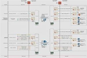 Message Flow Diagram Visio