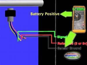 Hvac Sensor Wiring : hvac high pressure sensor testing youtube ~ A.2002-acura-tl-radio.info Haus und Dekorationen