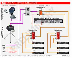 Beaver Motorhome Wiring Diagram Download