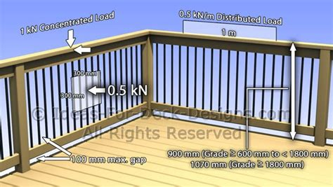 Deck Baluster Spacing Code Canada by Deck Railing Loads Building Code Canada