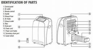 11 000 Btu 3 In 1 Portable Air Conditioner Arp