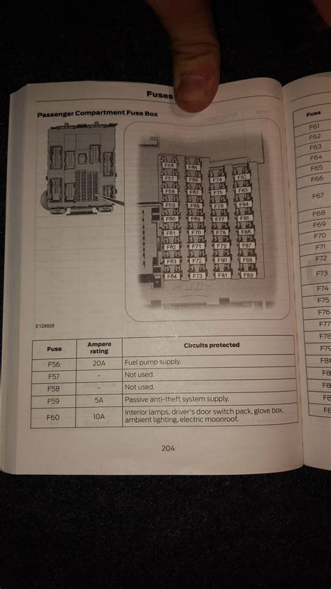 2013 Ford Focu Se Fuse Box Diagram by Can T Find Relay Or Fuses For 2013 Ford Focus Ford Focus