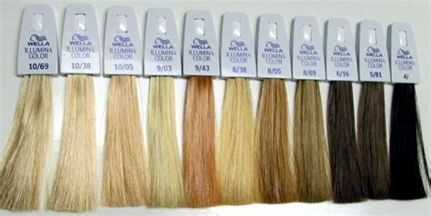Wella's Illumina Hair Color (works In A Different Method