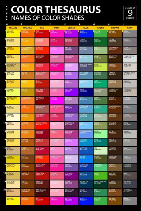what color are my chart color shades names poster in 2019 color my world