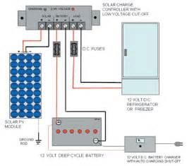 similiar 12v solar panel wiring diagram keywords solar panel series wiring diagram furthermore solar panel parallel