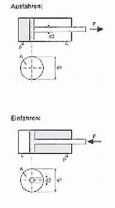 Zylinder Volumen Berechnen : hydraulikzylinder berechnung pneumatisk transport med vakuum ~ Themetempest.com Abrechnung