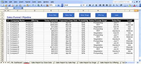 sales pipeline template sales funnel sales pipeline tool mr dashboard