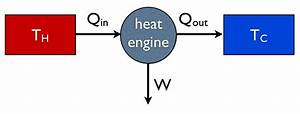 Does Negative Temperature In Carnot Cycle Yield A Counterexample Of The Second Law Of