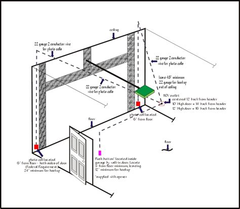 Electrical Diagram For Garage Doors Acadiana