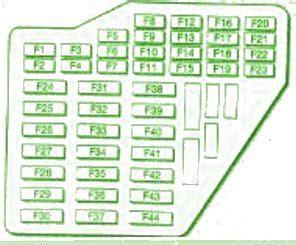 Skoda Felicium Fuse Box Diagram by Scoda Auto Fuse Box Diagram